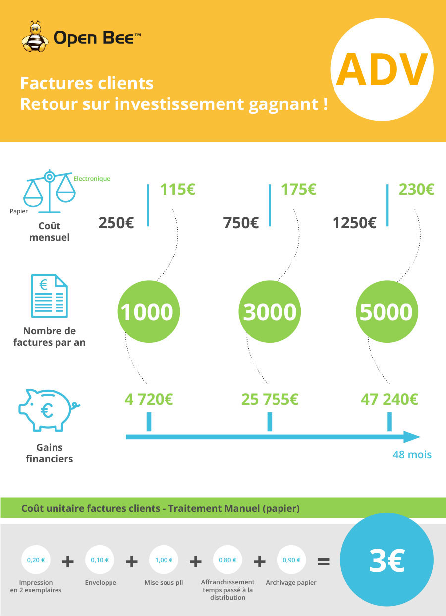 Factures Clients RSI gagnant